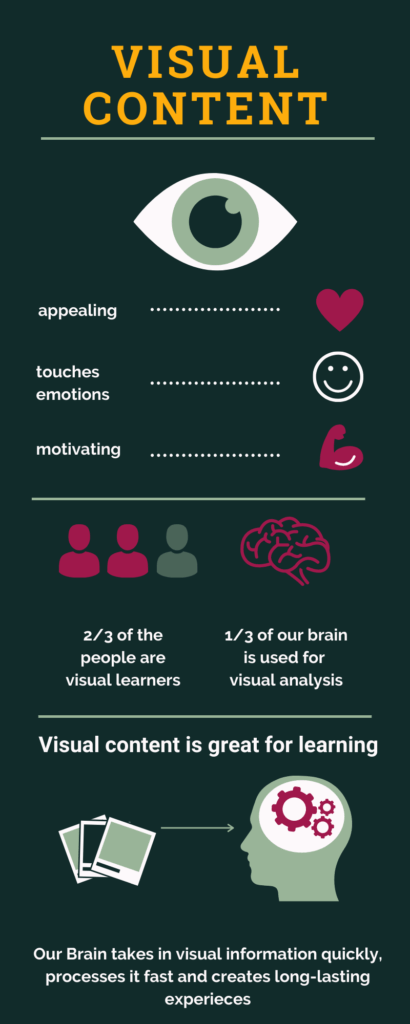 the effect of visual content for communication